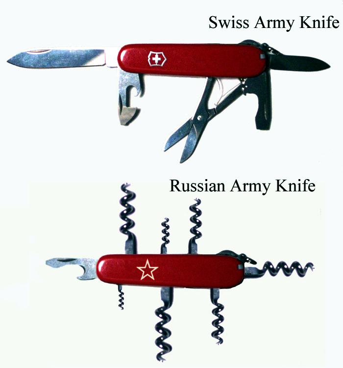 http://fer.com/fdta/ps/swiss-army-knife-russian1.j pg